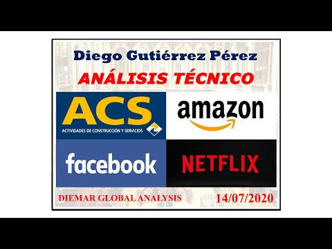 Análisis de ACS, Amazon, Facebook y Netflix.