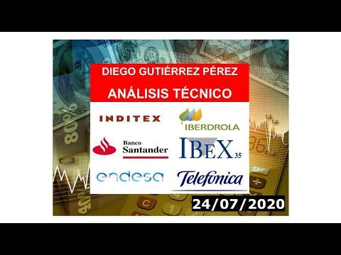 Análisis del IBEX 35, Santander, Endesa, Iberdrola, Inditex y Telefónica (24/07/20).
