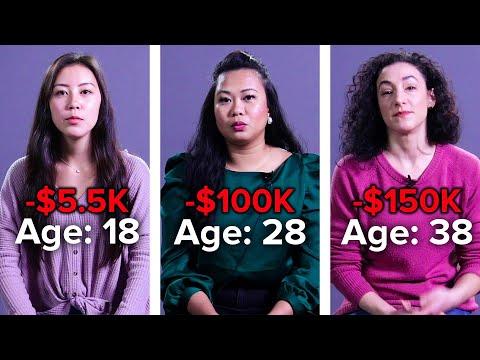 18 Vs. 28 Vs. 38: Student Loans