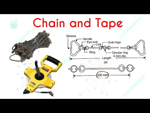 Gunter's chain | Engineers chain | Revenue chain | metric chain | Linen tape | Invar Tape | Metallic