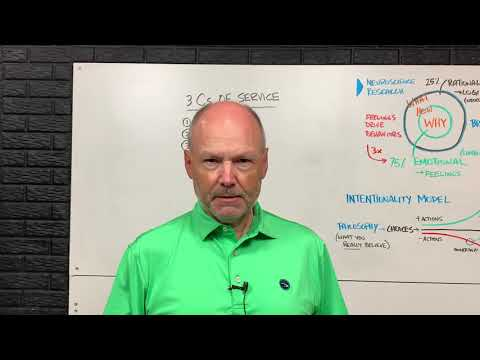 "Day 140 Covid-19 Detour - ""Building Customer CONFIDENCE..."" - Wednesday, August 5, 2020"