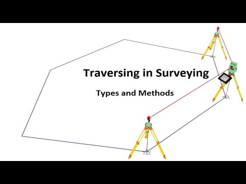 How to close traverse (adjusting the error of traverse)