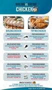 Boiling vs Frying Chicken