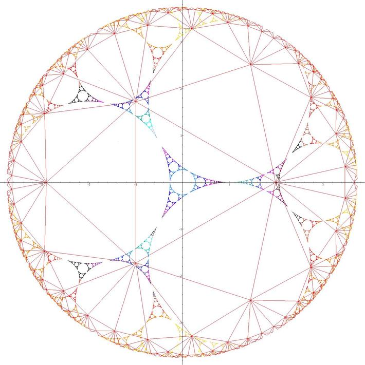 IFS_2part_apollonian_gasket_1000000_poincare3_10_nylander_updated_color