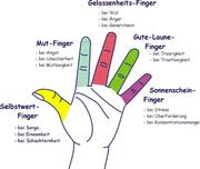 Finger und Emotionen