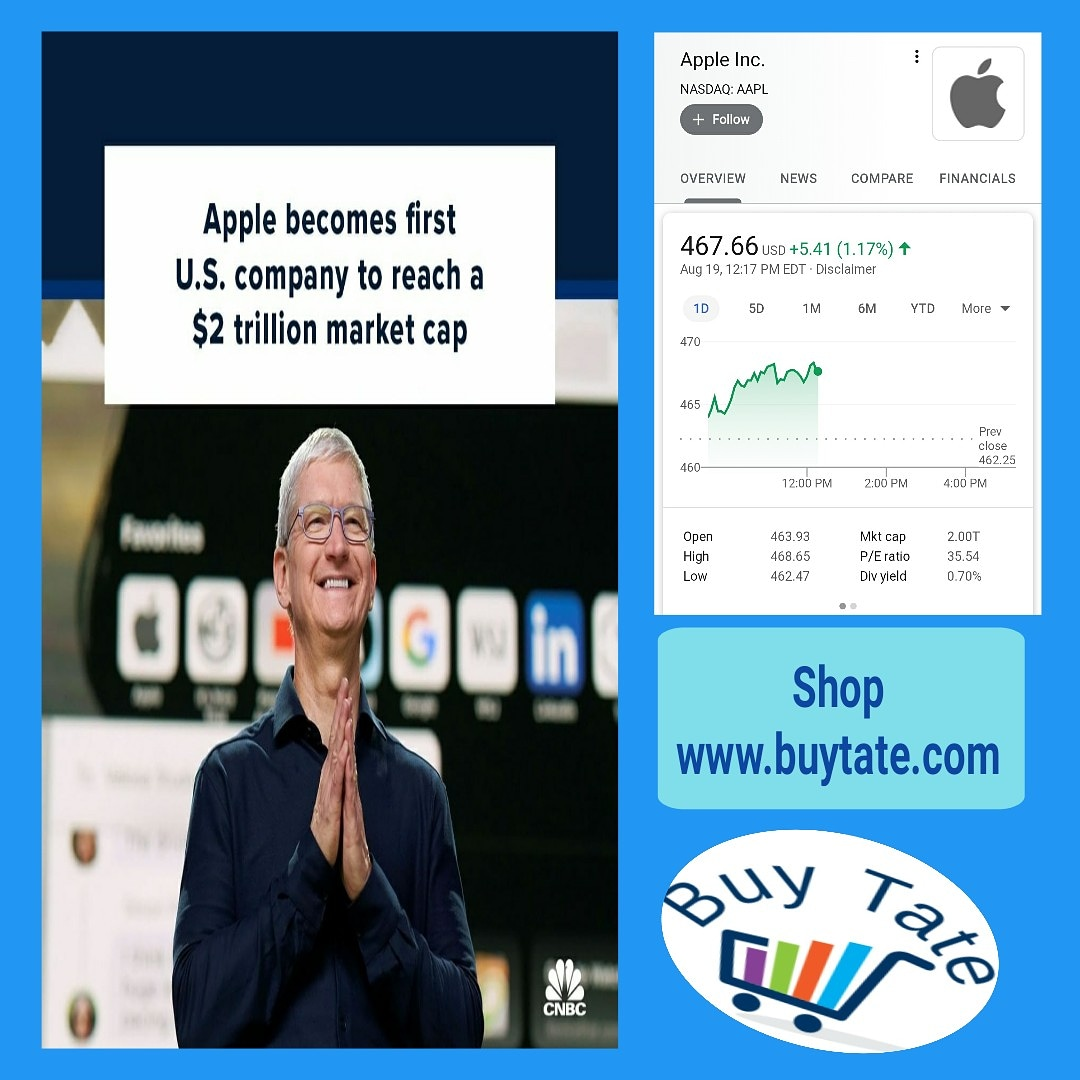 Apple Becomes First U.S. Company to Reach a 2 Trillion Market Cap