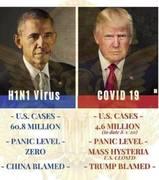 H1N1 vs. Covid
