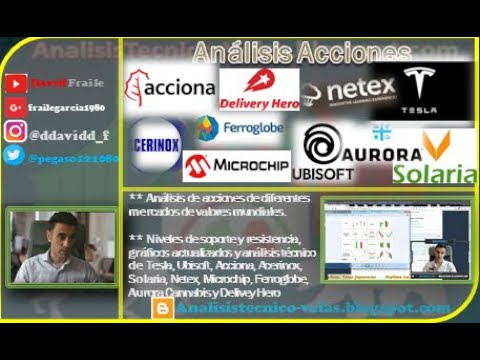 Video Análisis con David Fraile: Tesla, Ubisoft, Solaria, Netex, Acciona, Acerinox, Microchip Technolies...