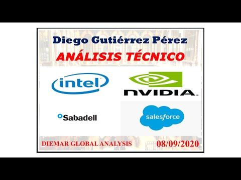 Análisis de Intel, Nvidia, B.Sabadell y Salesforce.