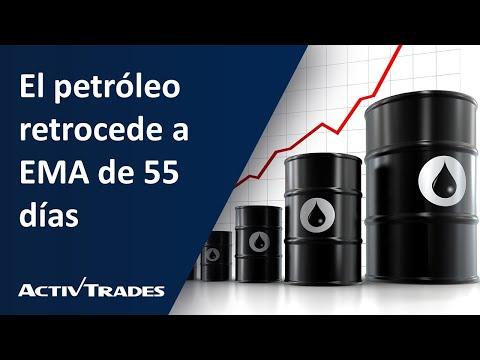 Video Análisis: El petróleo retrocede a EMA de 55 días