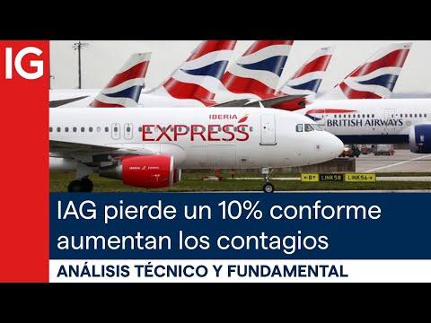 Video Análisis con Sergio Ávila: IAG pierde más de un 10% conforme aumentan los contagios  del coronavirus