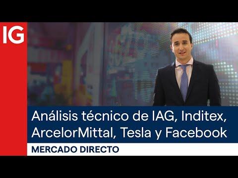 Video Análisis con Sergio Ávila: ArcelorMittal, Inditex Colonial, IAG, Sabadell, Mapfre, Urbas, Liberbank, Grenergy...