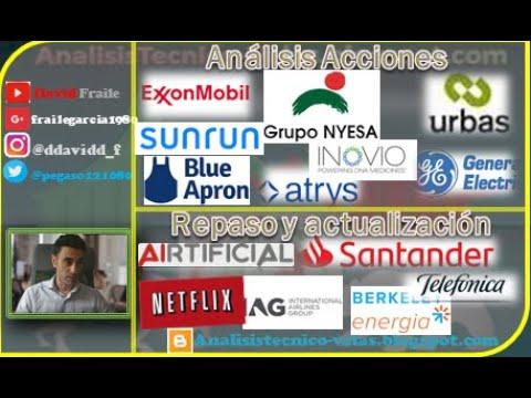 Video Análisis con David Fraile: Urbas, Nyesa, Santander, IAG, Telefónica, Berkeley, Airtificial...