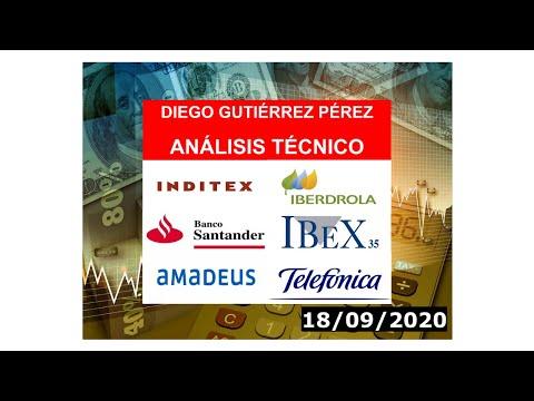 Análisis del IBEX 35, Amadeus IT, Iberdrola, Inditex, Santander y Telefónica (18/09/20).