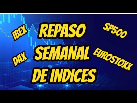 REPASO SEMANAL DE INDICES DE AMERICA Y EUROPA