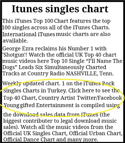 Young Gifted On The Itune Charts