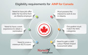 Eligibility-requirements-for-AINP-for-Canada