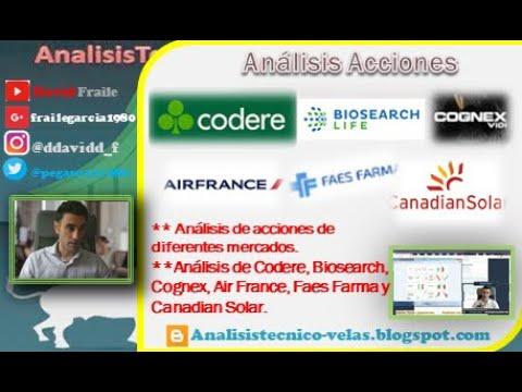 Video Análisis con David Fraile: Codere, Air France, Biosearch, Canadian solar, Cognex y Faes