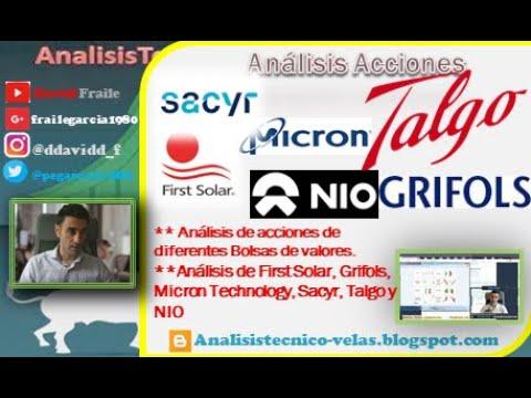 Video Análisis con David Fraile: Talgo, Sacyr, Grifols, First Solar, Micron Technology y Nio