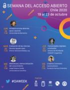 Semana del Acceso Abierto Chile 2020
