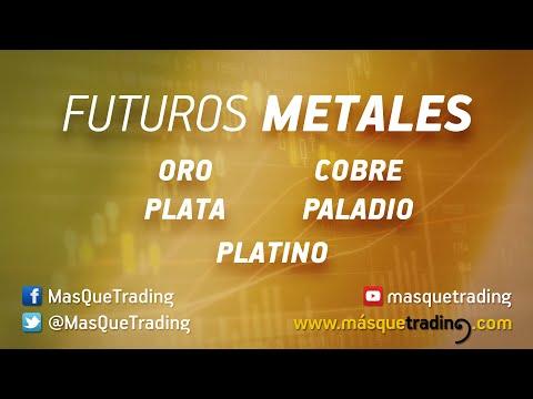 Vídeo análisis de futuros de metales: El volumen largo sigue sin volver