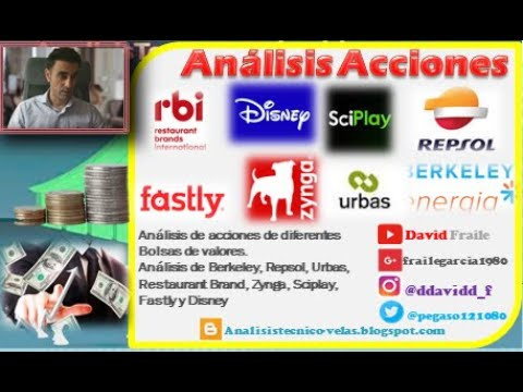 Video Análisis con David Fraile: Berkeley, Repsol, Urbas, Restaurant Brand, Zynga, Sciplay, Fastly…