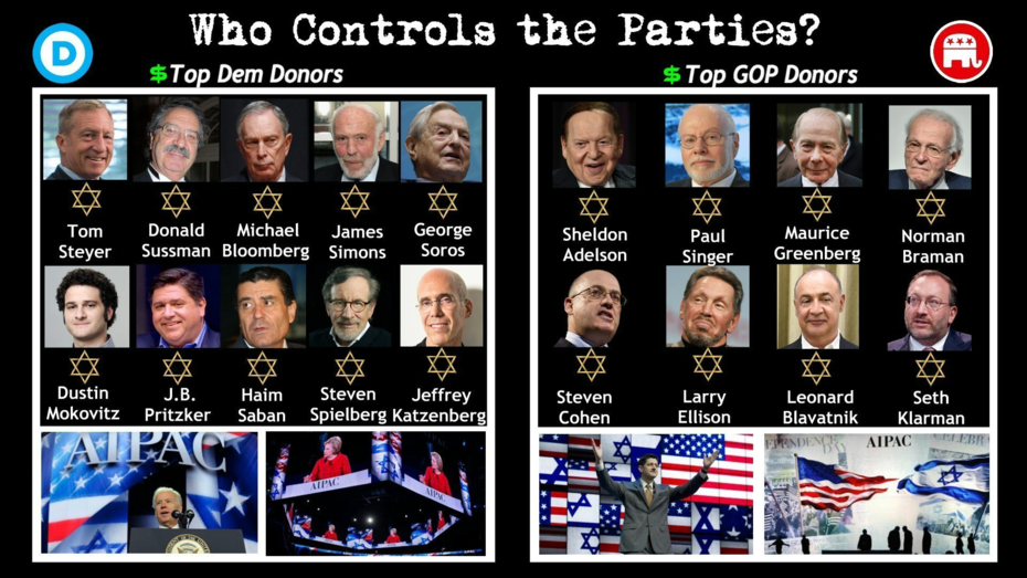 Who Controls the Parties