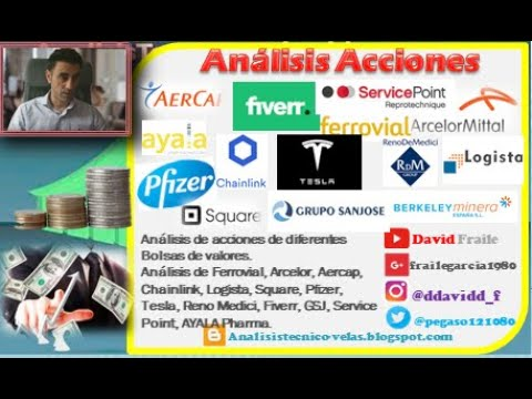 Video Análisis con David Fraile: Ferrovial, Service Point, Arcelor, San José, Berkeley, Reno Medici, Logista, Tesla...