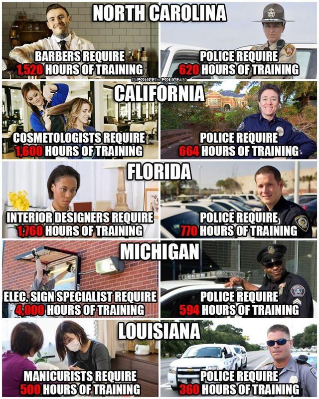Do you think more cop training or better training requirements