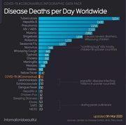 2020 disease-world-daily-deaths
