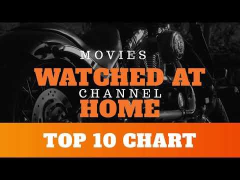 Películas vistas en casa Top 10