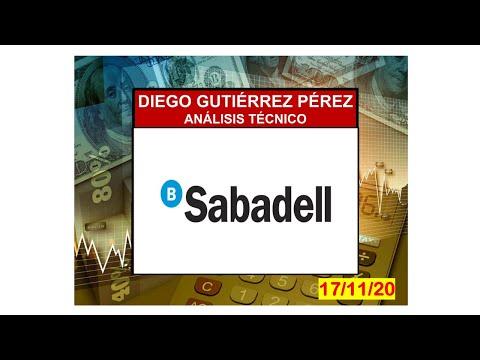 Análisis de Banco Sabadell. (17/11/20).