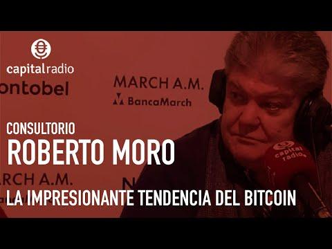 Video Análisis con Roberto Moro: IBEX35, DAX, SP500, Repsol, Ence, Santander, Microsoft, Fluidra...