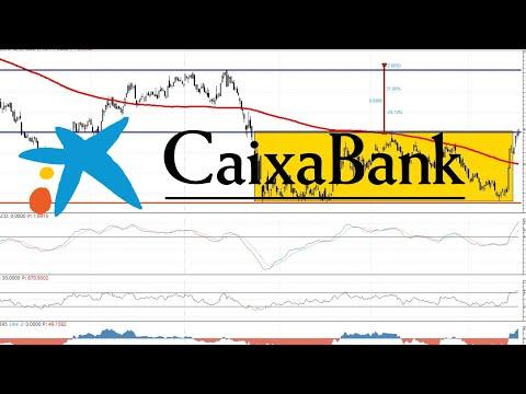 Video Análisis: Caixabank construye suelo