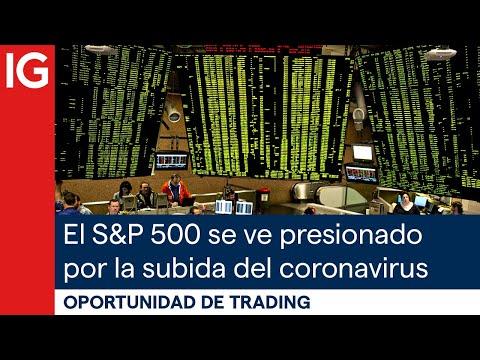 Video Análisis con Sergio Áila: El SP500 se ve presionado ante las nuevas restricciones por el aumento de casos de coronavirus