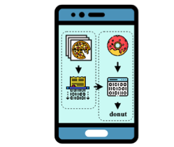 The State of the Art in Implementing Machine Learning for Mobile Apps 6