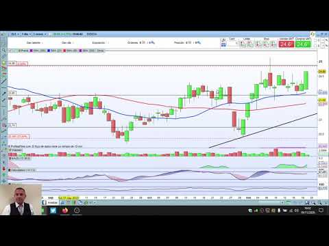 Video Análisis con Daniel Santacreu: IBEX35, DAX, Dow Jones, Nasdaq,  Endesa, Enagás, ASML Holding, Nvidia y Tesla