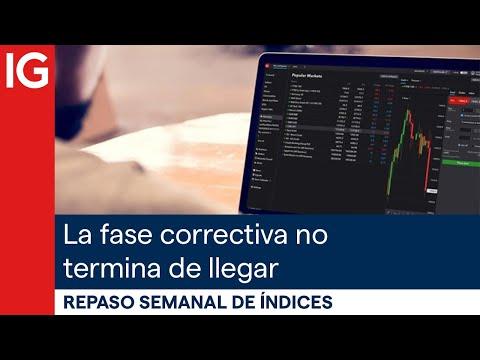 Video Análisis con Sergio Ávila: Análisis del SP500, el DAX, el Ibex35… la fase correctiva, pero que no termina de llegar
