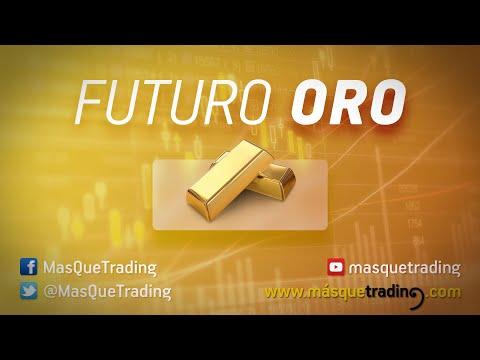 Vídeo análisis del futuro del oro: corto, ¿Dónde tiene soportes claves?