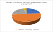 Mehrwert durch Paid Research?
