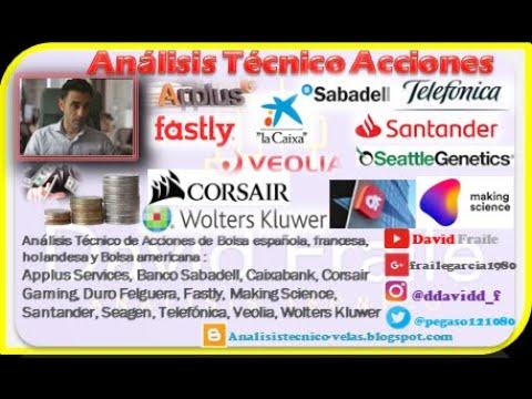 Video Análisis con David Fraile: Santander, Telefónica, Wolters Kluwer, Applus, Sabadell, Caixabank, Duro Felguera...