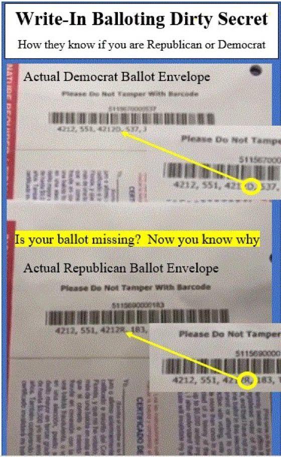 democrat-republican-mark-ballot