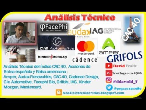 Video Análisis con David Fraile: Grifols, IAG, Amper, Audax, CAC 40, Cadence Design, Cie Automotive, Facephi, Kinder M, Mastercard