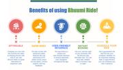 Benefits of using BHUUMI Ride!