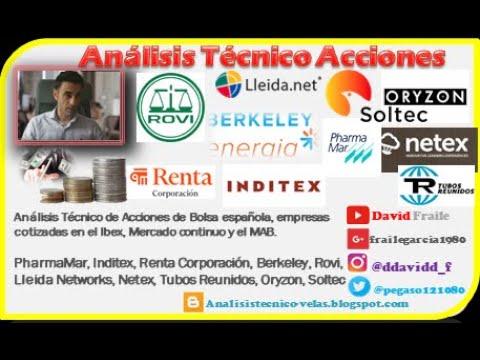 Video Análisis con David Fraile: PharmaMar, Inditex, Renta Corp, Berkeley, Rovi, Lleida Net, Netex, Tubos Reunidos, Oryzon y Soltec