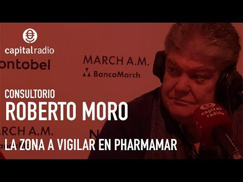 Video Análisis con Roberto Moro: IBEX35, EURUSD, ACS, Pharmamar, Liberbank, Bitcoin, Mapfre, Codere...