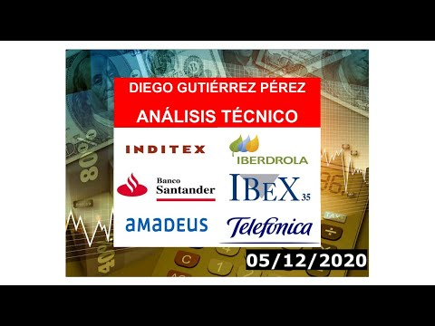 Análisis del IBEX 35, Amadeus IT, Iberdrola, Inditex, Santander y Telefónica (05/12/20).