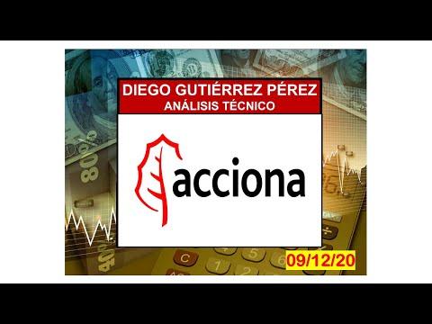Análisis Bursátil de Acciona.