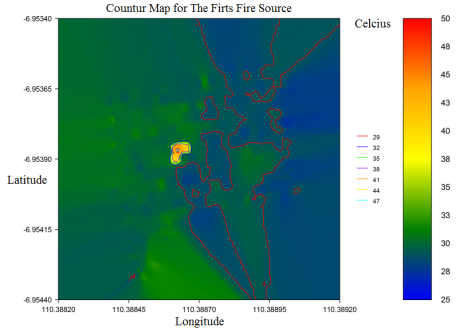 DEVELOPMENT OF UNMANNED AERIAL VEHICLE FOR REAL TIME FIRE FOREST DETECTION