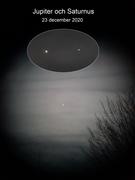 Jupiter och Saturnus 2020